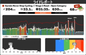 Garminneverstopcycling_stage1_road2