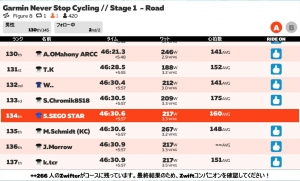 Garminneverstopcycling_stage1_road3