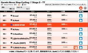 Garminneverstopcycling_stage2_tt5