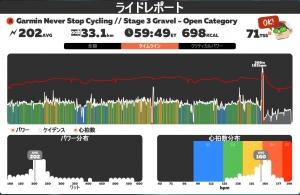 Garminneverstopcycling_stage3_gravel2