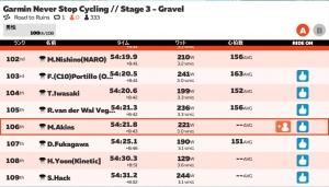 Garminneverstopcycling_stage3_gravel4