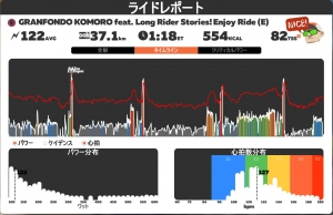 Granfondo-komoro-feat-lrs-enjoy-ride0607