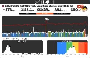 Granfondo-komoro-feat-lrs-enjoy-ride0621