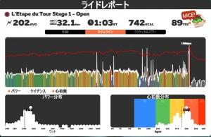 Letape-du-tour-stage-1-open1