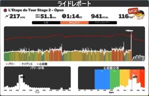 Letape-du-tour-stage-2-open1