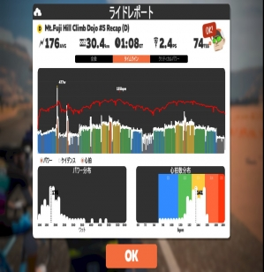 Mtfuji-hill-climb-dojo-5_20200710212701