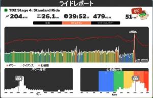 Tdz_stage_4_standard2