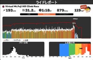 Virtual-mtfuji-hill-climb-race2
