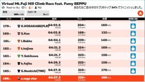 Virtual-mtfuji-hill-climb-race3