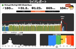Virtual-mtfuji-hill-climb-race4